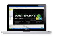 MT4交易软件能不能炒黄金?